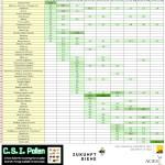 CSIPollenSpeiseplan2014